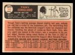 1966 Topps #380  Tony Conigliaro  Back Thumbnail