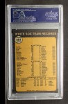 1973 Topps #481   White Sox Team Back Thumbnail