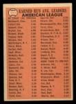 1966 Topps #222   -  Eddie Fisher / Sam McDowell / Sonny Siebert AL ERA Leaders Back Thumbnail