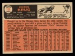 1966 Topps #166  Chris Krug  Back Thumbnail