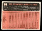 1966 Topps #19   Giants Team Back Thumbnail