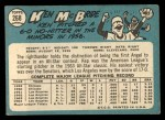 1965 Topps #268  Ken McBride  Back Thumbnail