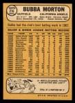 1968 Topps #216  Bubba Morton  Back Thumbnail