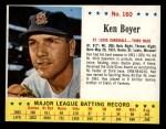 1963 Jello #160  Ken Boyer  Front Thumbnail