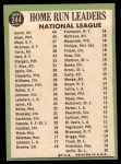 1967 Topps #244   -  Hank Aaron / Willie Mays / Rich Allen NL HR Leaders Back Thumbnail