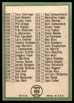 1967 Topps #454 ONE  -  Juan Marichal Checklist 6 Back Thumbnail
