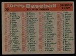 1959 Topps #304   Cubs Team Checklist Back Thumbnail