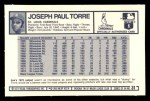 1973 Kelloggs #31  Joe Torre  Back Thumbnail
