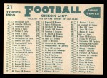 1960 Topps #21   Bears Team Checklist Back Thumbnail