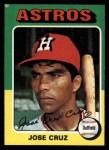 1975 Topps #514  Jose Cruz  Front Thumbnail