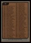 1975 Topps #99   Checklist Back Thumbnail