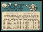 1965 Topps #81  Don Buford  Back Thumbnail