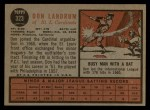 1962 Topps #323  Don Landrum  Back Thumbnail