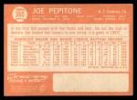 1964 Topps #360  Joe Pepitone  Back Thumbnail