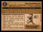 1960 Topps #81  Russ Snyder  Back Thumbnail
