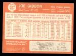 1964 Topps #307  Joe Gibbon  Back Thumbnail