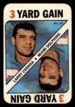 1971 Topps Game #30  Larry Csonka  Front Thumbnail
