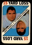 1971 Topps Game #12  Andy Russell  Front Thumbnail