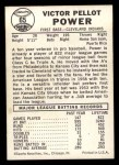 1960 Leaf #65  Vic Power  Back Thumbnail