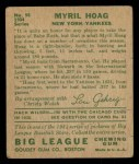 1934 Goudey #95  Myril Hoag  Back Thumbnail