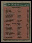 1975 Topps #309   -  Lou Brock / Bill North SB Leaders   Back Thumbnail