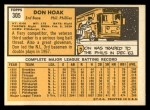 1963 Topps #305  Don Hoak  Back Thumbnail