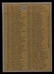 1971 Topps #144   Checklist 1 Back Thumbnail