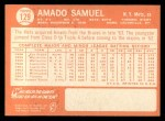 1964 Topps #129  Amado Samuel  Back Thumbnail