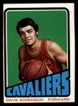 1972 Topps #12  Dave Sorensen   Front Thumbnail