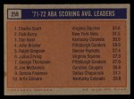 1972 Topps #259   -  Dan Issel / Rick Barry / Charlie Scott  ABA Scoring Avg Leaders Back Thumbnail