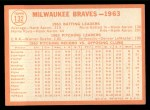 1964 Topps #132   Braves Team Back Thumbnail
