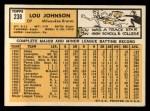 1963 Topps #238  Lou Johnson  Back Thumbnail