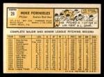 1963 Topps #28 ^COR^ Mike Fornieles  Back Thumbnail