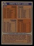 1976 Topps #462   Chiefs Team Checklist Back Thumbnail