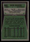 1975 Topps #100  Bob Griese  Back Thumbnail