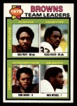 1979 Topps #113   Browns Leaders Checklist Front Thumbnail