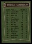 1978 Topps #523   Cardinals Leaders Checklist Back Thumbnail