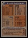 1976 Topps #455   Bengals Team Checklist Back Thumbnail
