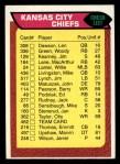 1976 Topps #462   Chiefs Team Checklist Front Thumbnail