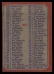 1973 Topps #358   Checklist 265-396 Back Thumbnail
