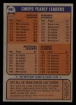 1976 Topps #462   Chiefs Team Checklist Back Thumbnail