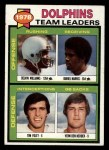 1979 Topps #394   Dolphins Leaders Checklist Front Thumbnail