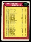 1976 Topps #455   Bengals Team Checklist Front Thumbnail