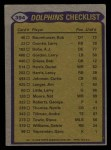 1979 Topps #394   Dolphins Leaders Checklist Back Thumbnail