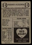1954 Red Heart #14  Ted Kluszewski    Back Thumbnail