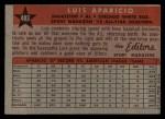 1958 Topps #483   -  Luis Aparicio All-Star Back Thumbnail