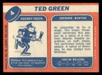 1968 Topps #4  Ted Green  Back Thumbnail