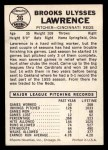 1960 Leaf #36  Brooks Lawrence  Back Thumbnail