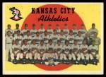 1959 Topps #172   Athletics Team Checklist Front Thumbnail