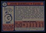 1974 Topps #79  John Gianelli  Back Thumbnail